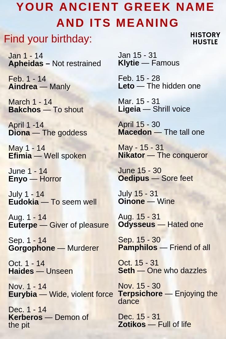 Ancient Greek name History Hustle history meme image